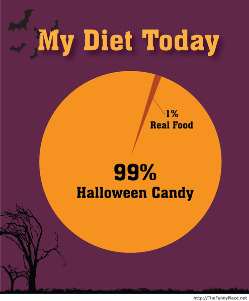 Dumb Jokes Posted Here.... if you dare.-today-halloween-humor.png