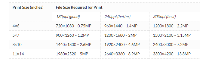 Print size for social media-print.png